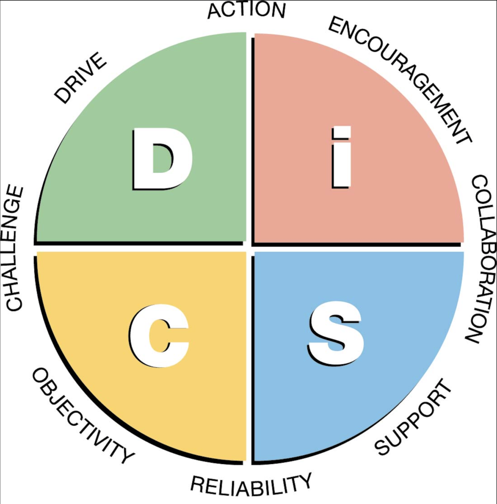 manager tools disc